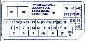 Aprilia Rxv 2004 Main Fuse Box  Block Circuit Breaker Diagram  U00bb Carfusebox