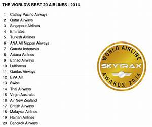 World Airline Awards (Skytrax) 2014 Results | LoyaltyLobby