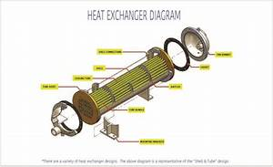 Heat Exchanger Parts For Industrial Processes