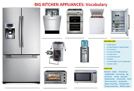big kitchen appliances vocabulary games  worksheets