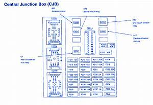 Mercury Sable 2005 Main Fuse Box  Block Circuit Breaker Diagram