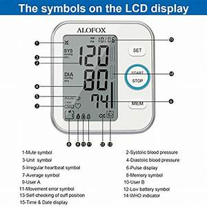 Arrhythmia Symbol On Blood Pressure Monitor