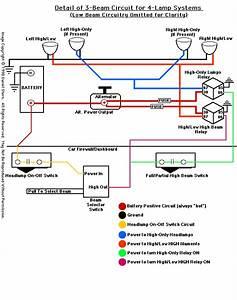 Aamidis Blogspot Com  Wira Fog Lamp Wiring Diagram