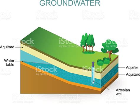 Diagram Of A Water by Ground Pepper In Water Clipart 20 Free Cliparts