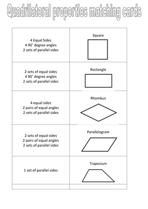 Quadrilateral Properties Matching Cards By Jcmusgrove  Teaching Resources Tes