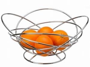 Corbeille à Pain Design : corbeille fruits ronde design ~ Teatrodelosmanantiales.com Idées de Décoration