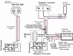 Diagram  Heat Only 2 Furnace Installations For Ecobee