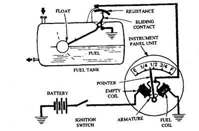 Electrical Diagram Fuel Gauge Circuit Diagrams