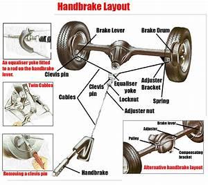 Brake Cables  Checking And Renewing Or Handbrake Cable