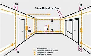 Installationsbereiche in Wohnräumen Ratgeber von HORNBACH