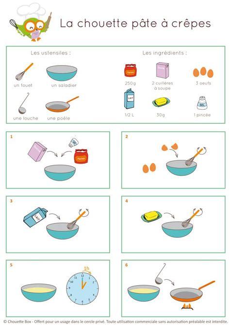 recettes de cuisine en anglais les 25 meilleures idées de la catégorie dessin crepes sur