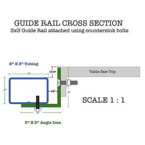 diy table  guide rail plans