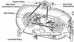 Troy Bilt Drive Belt Diagram