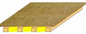 isolation phonique l39isolation acoustique et thermique With isolation thermique sol parquet