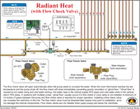 heat   central boiler outdoor furnace