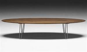 Table Ovale Scandinave : table basse ovale scandinave shark de naver ~ Teatrodelosmanantiales.com Idées de Décoration