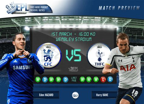 Chelsea vs Tottenham Capital One Cup Final Preview - EPL ...