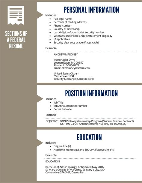 Federal Resume Guide by Federal Resume Guide