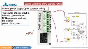 Ac Servo -10 Control Wiring-1  U0634 U0631 U062d  U0627 U0644 U0633 U064a U0631 U0641 U0648