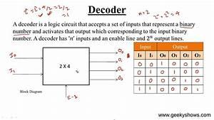 1 Of 8 Decoder Logic Diagram