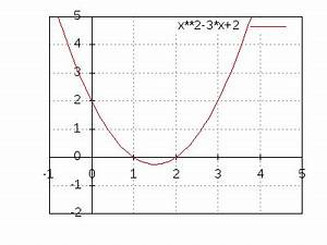 Nullstellen Berechnen X 2 : klammerprodukt ~ Themetempest.com Abrechnung