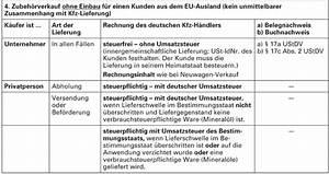 Die Letzte Rechnung Zahlst Du Selbst : checkliste im und export kfz handel in der europ ischen union ~ Themetempest.com Abrechnung