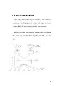 Definisi data-warehouse