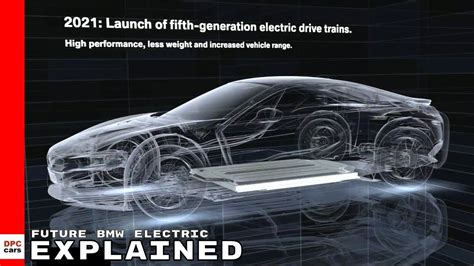Future Bmw Electric Cars Explained