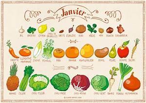 Calendrier Fruits Et Légumes De Saison : calendrier des fruits et l gumes de saison annso cuisine ~ Nature-et-papiers.com Idées de Décoration