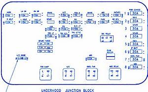 Saturn Sc1 1996 Fuse Box  Block Circuit Breaker Diagram