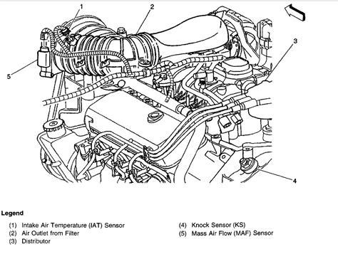1994 Chevy S10 V6 Engine Diagram by Chevy V6 Spark Wiring For 85 Downloaddescargar