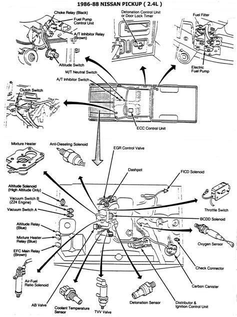 nissan esquemas diagramas graphics