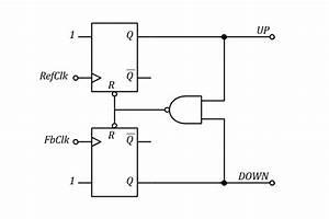 Phase Frequency Detector  U2013 Analog  Rf Intgckts