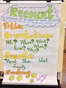 1000+ images about Language Arts- Recount Writing on ...