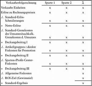Herstellkosten Des Umsatzes Berechnen : vertriebskosten das wirtschaftslexikon com ~ Themetempest.com Abrechnung
