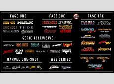 I prossimi film Marvel in uscita la lista definitiva