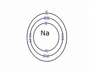 chemistry.....: 2)Draw the atomic structure of a sodium ...