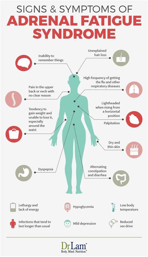 adrenal fatigue syndrome adrenal fatigue symptoms