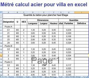 Poids D Un M3 De Sable Et Gravier : poid du metre cube de beton ~ Dailycaller-alerts.com Idées de Décoration