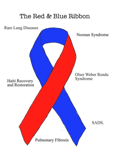 Congenital Heart Disease Awareness Ribbon