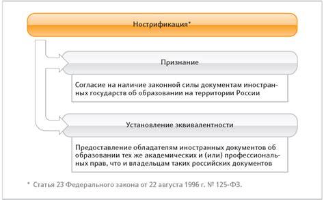 Куда подать документы на гражданство есть регистрация в москве