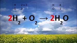 Chemistry  Balancing Symbol Equations  Beginner