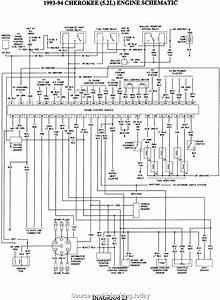 1998 Jeep Cherokee Fuse Diagram
