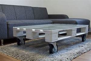 Tisch Aus Paletten : tisch aus paletten bauen schritt f r schritt anleitung ~ Yasmunasinghe.com Haus und Dekorationen