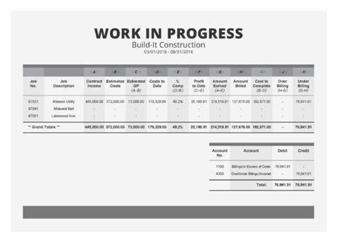 construction work  progress spreadsheet google