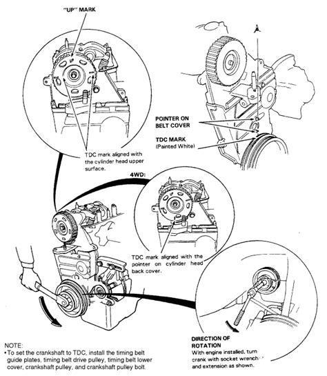 Need Diagram The Timing Marks Honda Civic