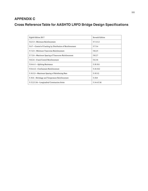 aashto lrfd bridge design specifications appendix c cross reference table for aashto lrfd bridge