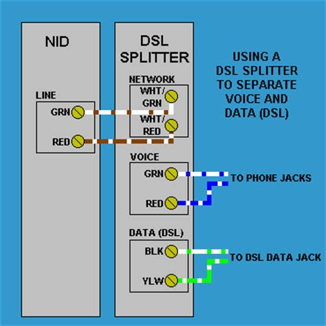 Telephone Dsl Splitter Wiring Diagram by Phone Wiring