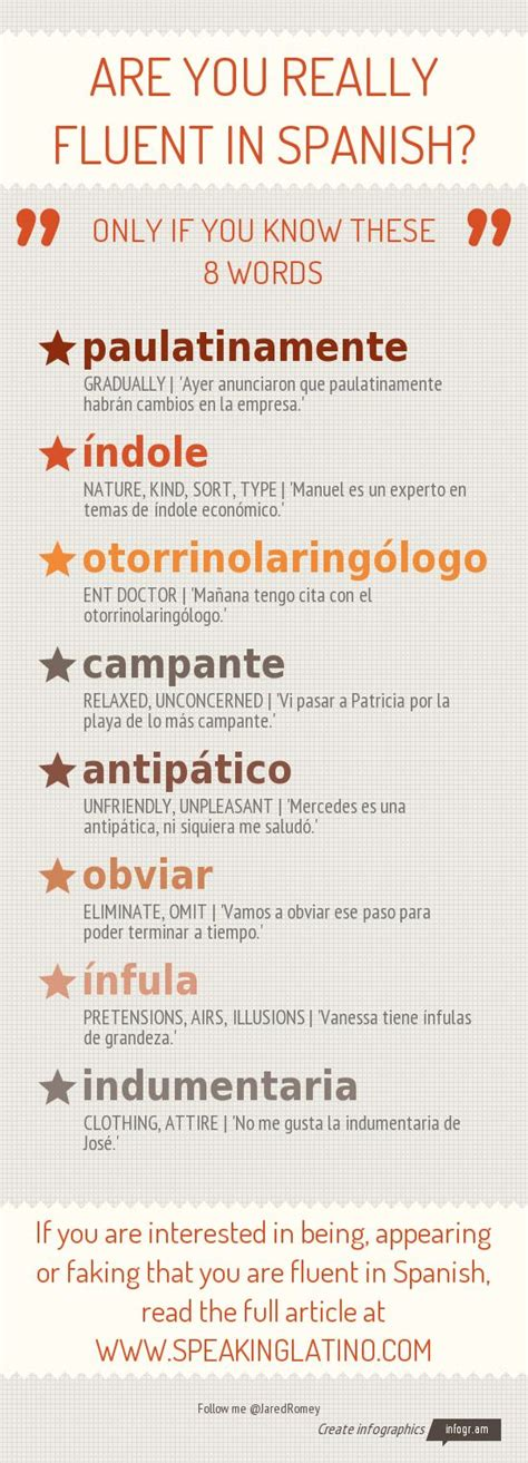 Are You Really Fluent In Spanish?  Infographic  123 Spanish Tutor  Spanish Lessons Online