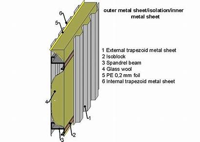 Structure Walls Sheet Metal Steel Commercecon Sheets